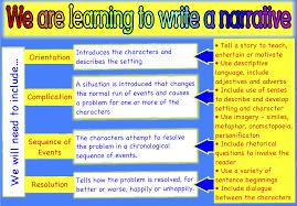sample of narrative essay narrative essay tips personal narrative essay sample th grade writing ideas pinterest graduating from high school essay graduation narrative