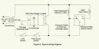 wiring diagram fan center relay on furnace u2013 readingrat net