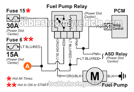 1993 1995 fuel pump wiring diagram jeep 4 0l