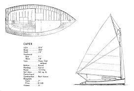 an index of plans and articles in volume 33 in motor boating u0027s