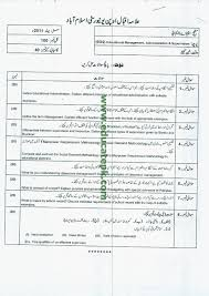 what is concept aiou old papers code 6502 course educational management