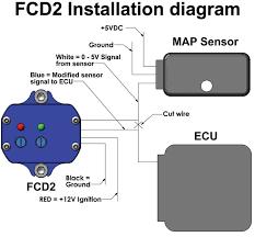help with ecu wiring diagram map sensor page 2 pajero 4wd