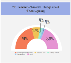 brookfield central tyro bc teachers favorite things about