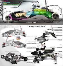 honda micro commuter concept car honda synergy concept off road buggy by darby jean barber tuvie