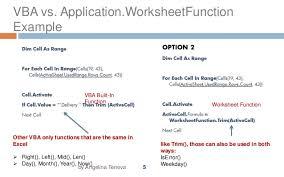 vba built in u0026 worksheet functions