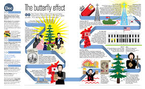 the butterfly effect delayed gratification