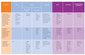 marketing strategy business plan uwb antenna thesis