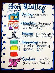 10 best images of retelling anchor chart for kindergarten anchor