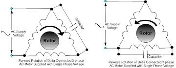 running a three phase ac induction motor on single phase supply