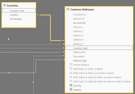 on the map how to map address data in power bi accountingweb