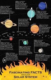počet nápadov na tému fascinating facts na pintereste 17
