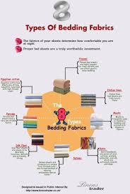 8 types of bedding fabrics visual ly