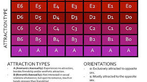 types of purple the purple red scale of human attraction imgur