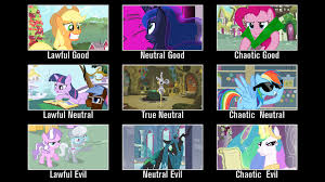 Alignment System Meme - mlp alignment chart by aynwye on deviantart