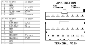 1991 ford explorer stereo wiring diagram 1991 ford explorer