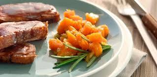 comment cuisiner des magrets de canard magret de canard au miel et vinaigre balsamique facile recette