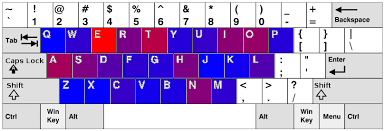 keyboard layout letter frequency bill the lizard letter frequencies and keyboard layouts