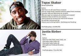 Tupac Memes - the most annoying meme on the internet nme