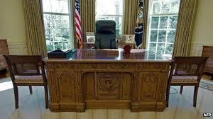 bureau president wider by cs