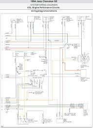 2001 jeep cherokee radio wiring diagram and fuse box at 2005 ford