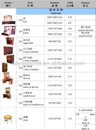 Dining Room Furniture Pieces Names Marvelous Dining Room Furniture Names Pieces Bedroom Set Of