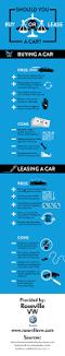 lexus lease deals no money down best 20 car leasing ideas on pinterest overseas education