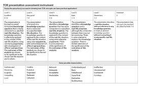 essay grading rubric Term Paper Grading Rubric University of Minnesota