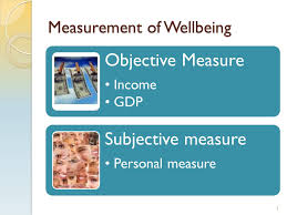 wellbeing qol w4 ppt video download