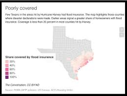Estimate Flood Insurance Cost by Not Covered Why Our National Flood Insurance Program Is Also