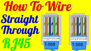 rj45 wiring diagram agnitum me