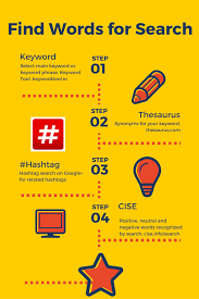 Synonyms For Customer 4 Vocabulary Builders For Your Content Actation Now