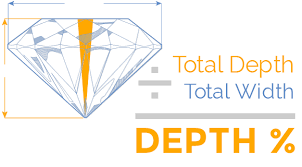Diamond Depth And Table Understanding Diamond Table And Depth Diamond Cut Education