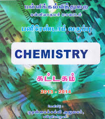 kattagam plus two chemistry important questions and answer free