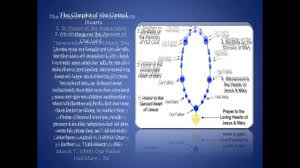 children of the united hearts daily prayers youtube