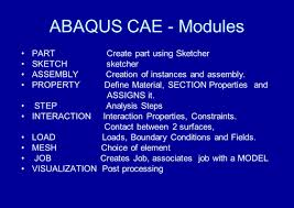 abaqus u2013 advanced use element and node sets ppt download
