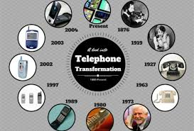 history of telephone history archives hiya blog