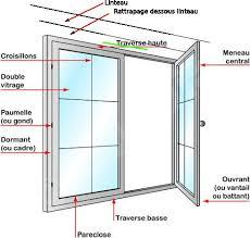 grille aeration chambre grille ventilation fenetre forum menuiseries extérieures système d