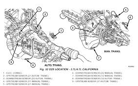 100 wiring diagram dodge ram 2500 repair guides wiring