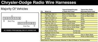 1998 dodge ram 2500 radio wiring diagram gandul 45 77 79 119