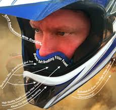 motocross helmet with shield diagram atv utv dust mask nose fixsport wolfsnout pinterest