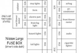 nissan primera fuse box nissan wiring diagrams