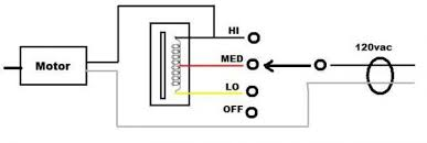 old table fan wiring diagram drum fan wiring diagrams stand fan