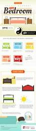 decorate the home how to feng shui your bedroom u2013 friday infographic for the