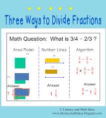 literacy u0026 math ideas three ways to divide fractions math