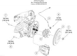 hub assembly replacement how difficult is it replace the right