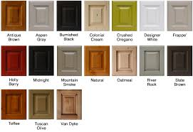 Knotty Alder Cabinet Doors by Midwest Cabinet Division