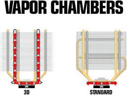 vapor chamber gpu cpu heat sink set cooler master demos 3d vapor chamber cpu cooler tech