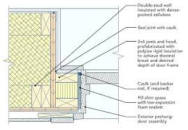 Exterior Door Jamb Exterior Door Jamb Exterior Door Repair Is Much Needed By A