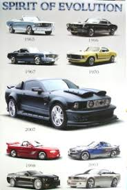 corvette stingray evolution 2014 corvette stingray athena posters