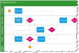 visio 2013 integration with hp alm for on premise and cloud